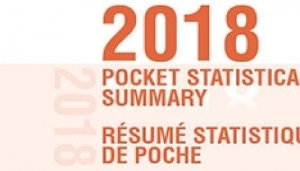 2018 Pocket Statistical Summary for Pacific countries and territories